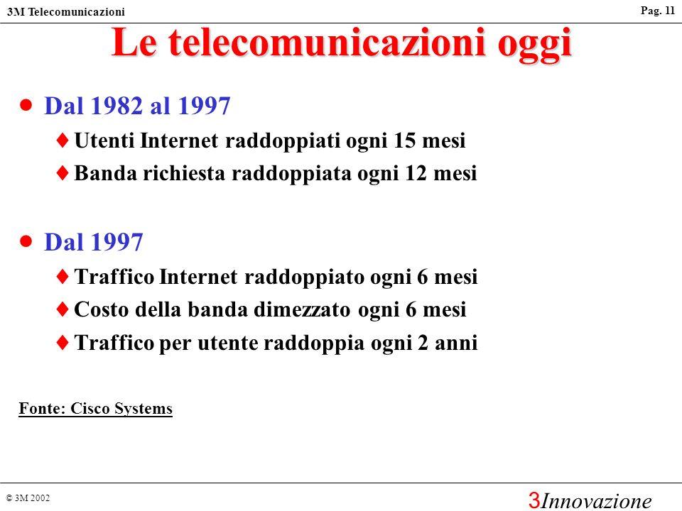 © 3M 2002 3M Telecomunicazioni 3 Innovazione Pag. 10 I SISTEMI DI CABLAGGIO E LE RETI DI TELECOMUNICAZIONE