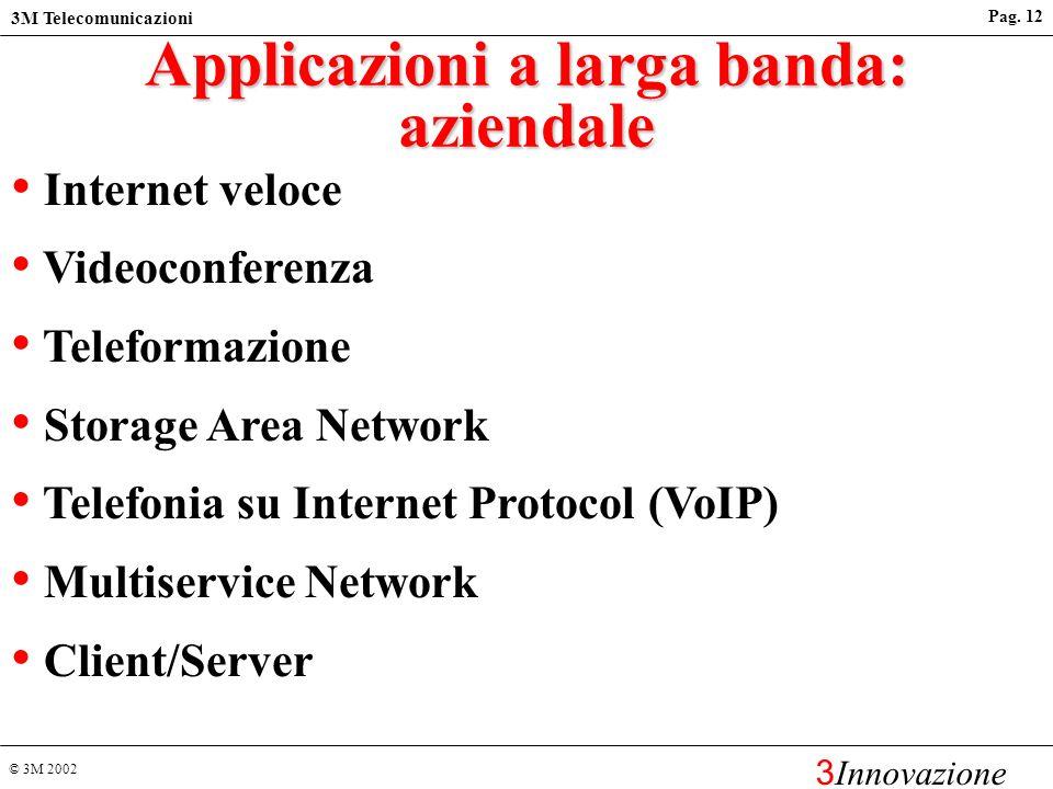© 3M 2002 3M Telecomunicazioni 3 Innovazione Pag. 11 Le telecomunicazioni oggi Dal 1982 al 1997 Utenti Internet raddoppiati ogni 15 mesi Banda richies