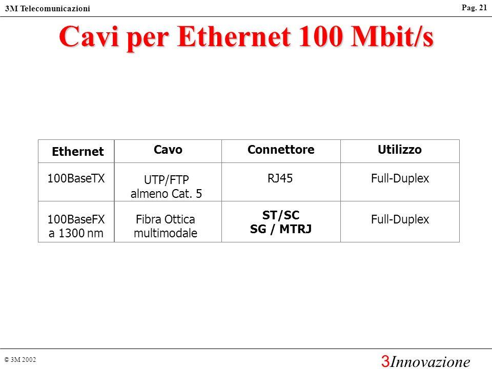 © 3M 2002 3M Telecomunicazioni 3 Innovazione Pag. 20 Cavi per Ethernet 10 Mbit/s 10Base5 10Base2 10BaseT 10BaseFL a 850 nm Coax Thick Ethernet Coax Th