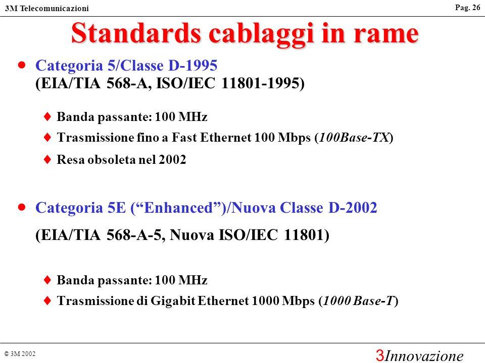 © 3M 2002 3M Telecomunicazioni 3 Innovazione Pag. 25 Quadro generale