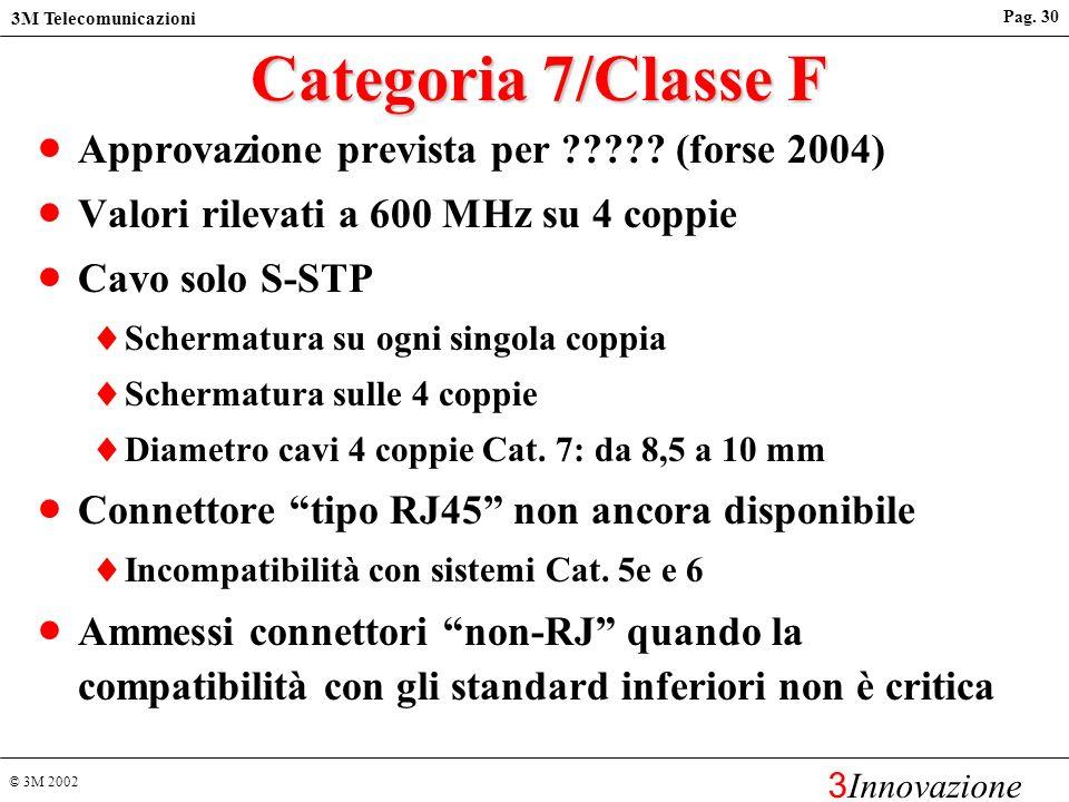 © 3M 2002 3M Telecomunicazioni 3 Innovazione Pag. 29 Cat.6 hardware vs. Class E / Category 6 link Le prestazioni Classe E / Category 6 link non sono u