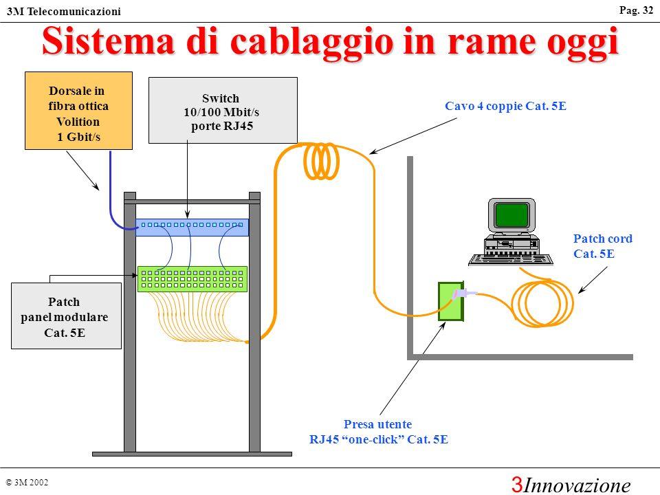 © 3M 2002 3M Telecomunicazioni 3 Innovazione Pag. 31 Patch cords Usare solo cavi di permutazione assemblati in fabbrica Non usare cavo orizzontale per
