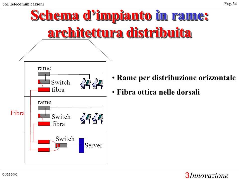 © 3M 2002 3M Telecomunicazioni 3 Innovazione Pag. 33 Sistema di cablaggio in rame domani Switch 1 Gbit/s porte RJ45 Presa utente RJ45 one-click Cat. 6