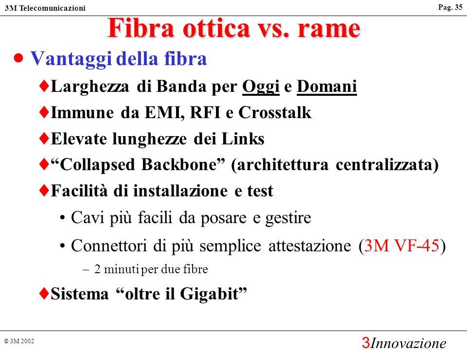 © 3M 2002 3M Telecomunicazioni 3 Innovazione Pag. 34 Fibra Server Switch fibra rame Switch fibra rame Schema dimpianto in rame: architettura distribui