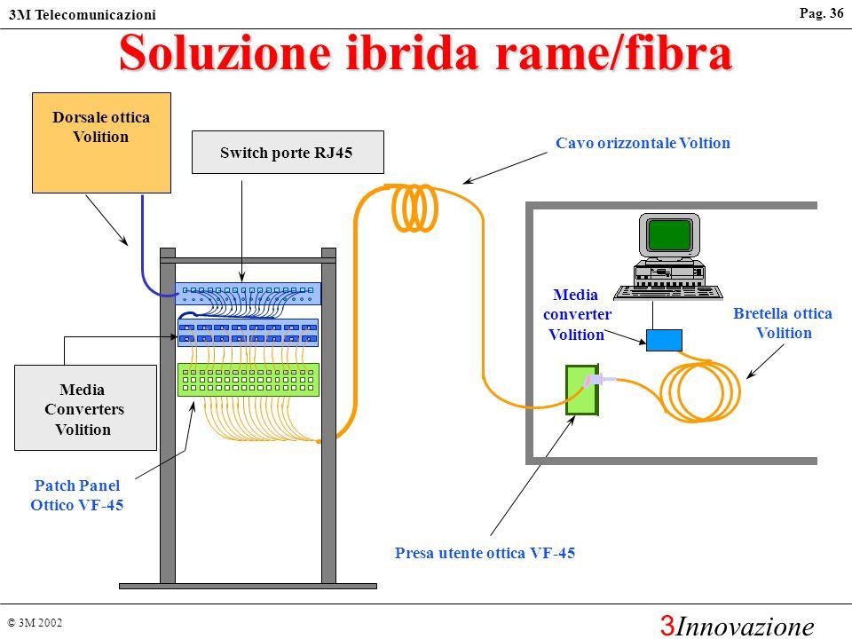 © 3M 2002 3M Telecomunicazioni 3 Innovazione Pag. 35 Fibra ottica vs. rame Vantaggi della fibra Larghezza di Banda per Oggi e Domani Immune da EMI, RF