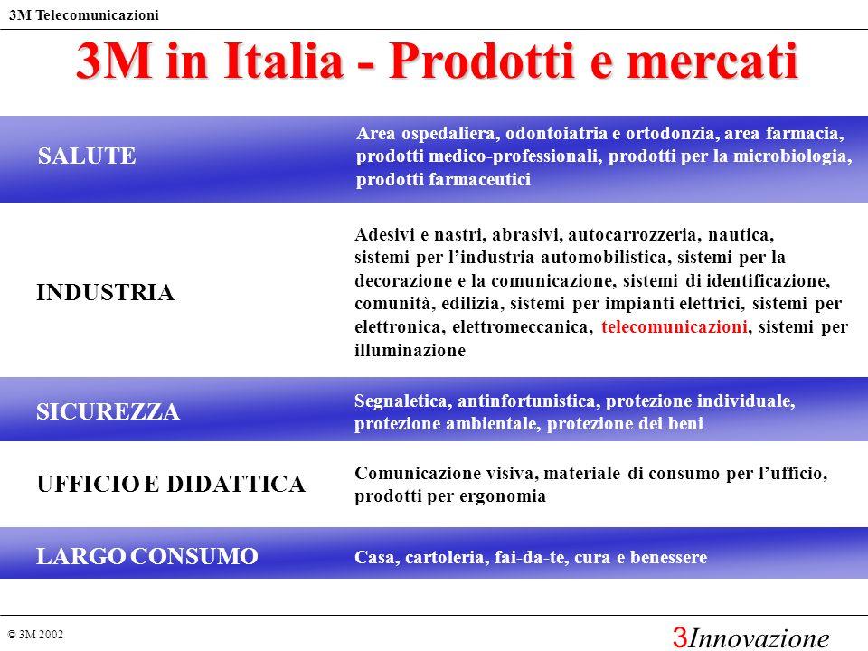 © 3M 2002 3M Telecomunicazioni 3 Innovazione 3M in Italia - Prodotti e mercati SALUTE Area ospedaliera, odontoiatria e ortodonzia, area farmacia, prodotti medico-professionali, prodotti per la microbiologia, prodotti farmaceutici INDUSTRIA Adesivi e nastri, abrasivi, autocarrozzeria, nautica, sistemi per lindustria automobilistica, sistemi per la decorazione e la comunicazione, sistemi di identificazione, comunità, edilizia, sistemi per impianti elettrici, sistemi per elettronica, elettromeccanica, telecomunicazioni, sistemi per illuminazione SICUREZZA Segnaletica, antinfortunistica, protezione individuale, protezione ambientale, protezione dei beni UFFICIO E DIDATTICA Comunicazione visiva, materiale di consumo per lufficio, prodotti per ergonomia LARGO CONSUMO Casa, cartoleria, fai-da-te, cura e benessere