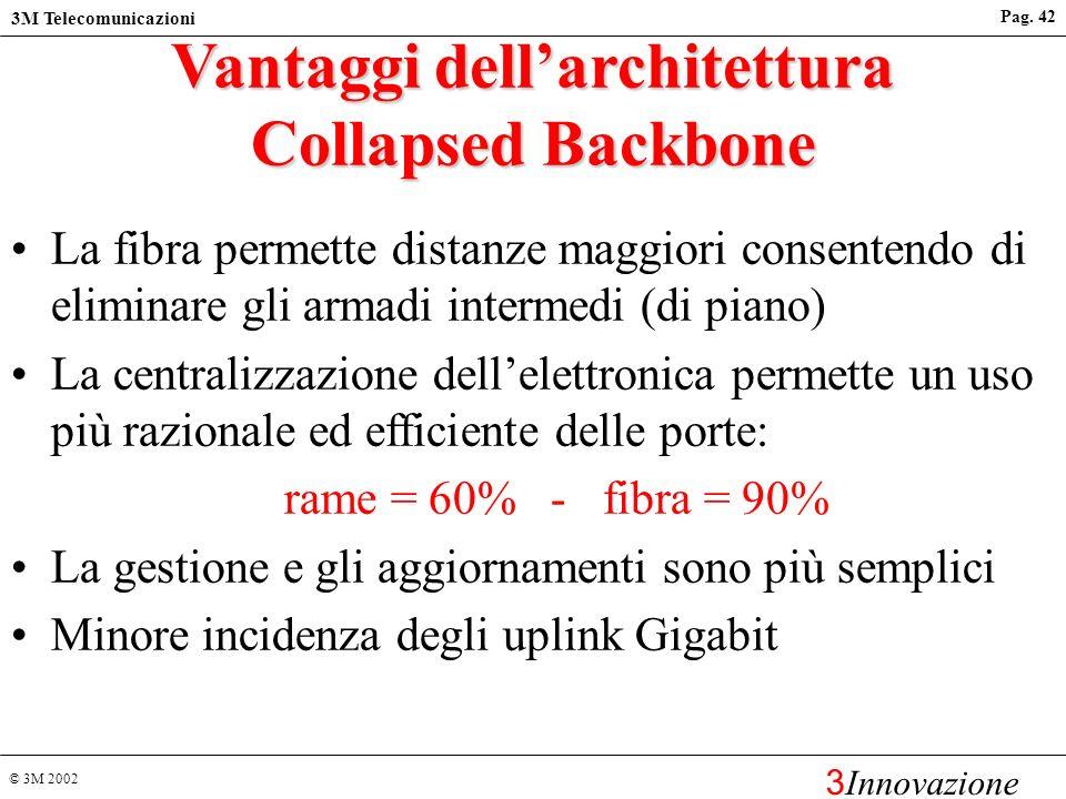 © 3M 2002 3M Telecomunicazioni 3 Innovazione Pag. 41 Edificio A master Switch PatchPanel Box giunzione Edificio B slave Cavo Multimodale Cluster di ed