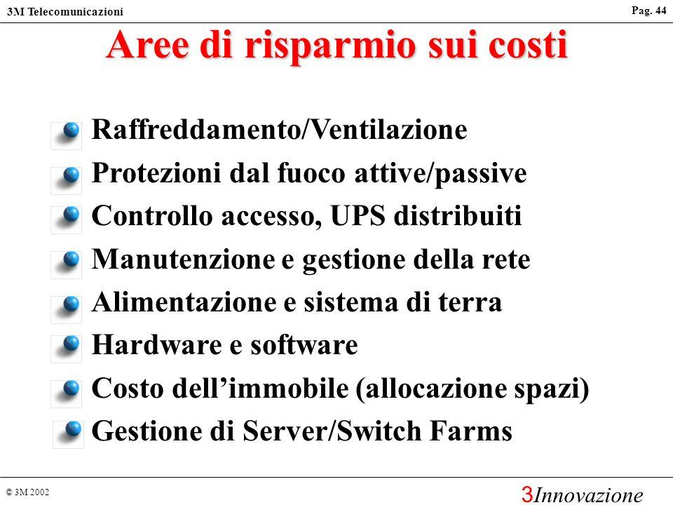 © 3M 2002 3M Telecomunicazioni 3 Innovazione Pag. 43 Esempio di sfruttamento delle porte Architettura distribuitaFibra centralizzata (TSB-72) 24 Numer