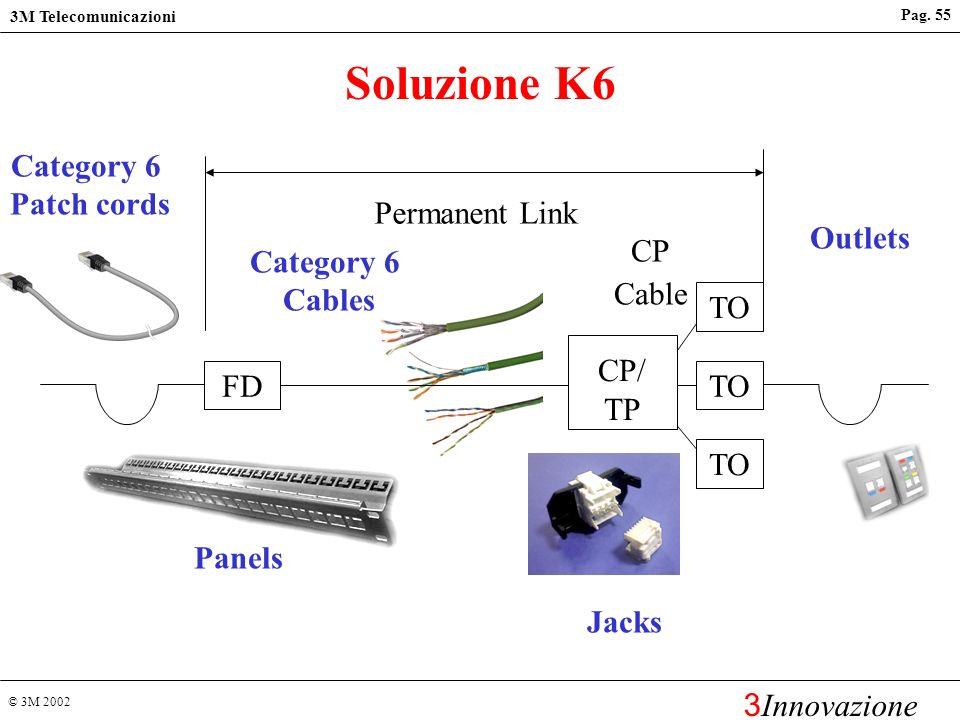 © 3M 2002 3M Telecomunicazioni 3 Innovazione Pag. 54 3M TM VOLITION TM NETWORK SOLUTIONS CABLAGGIO IN RAME