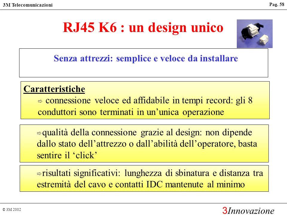 © 3M 2002 3M Telecomunicazioni 3 Innovazione Pag. 57 La tecnologia one-click CLICK Senza attrezzo…Facile e Veloce