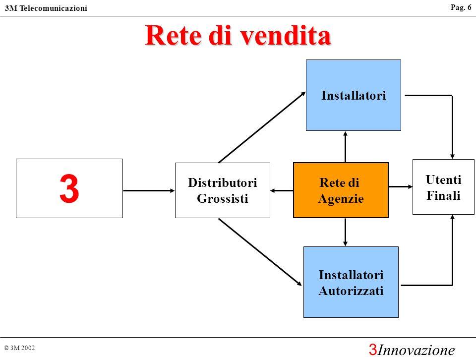 © 3M 2002 3M Telecomunicazioni 3 Innovazione Pag. 5 Integrazione societaria di QUANTE Trucco S.p.A. nel Gruppo 3 Italia S.p.A. Integrazione strutture