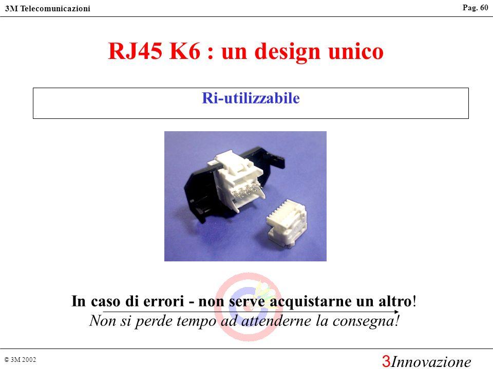 © 3M 2002 3M Telecomunicazioni 3 Innovazione Pag. 59 Otturatore integrato Inserimento automatico della protezione antipolvere – Non è necessario adatt