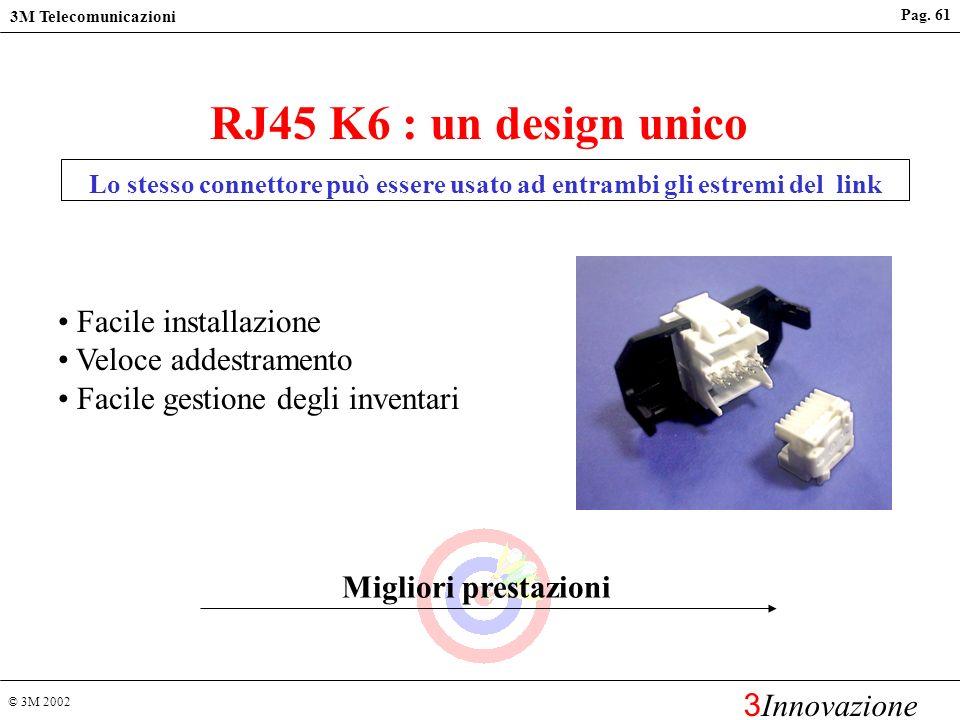 © 3M 2002 3M Telecomunicazioni 3 Innovazione Pag. 60 Ri-utilizzabile In caso di errori - non serve acquistarne un altro! Non si perde tempo ad attende