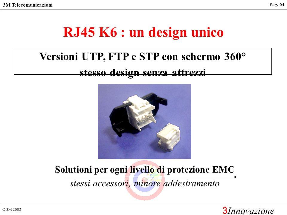 © 3M 2002 3M Telecomunicazioni 3 Innovazione Pag. 63 Aggancio Keystone Compatibilità tra connettori rame e fibra sugli accessori Volition e con molti