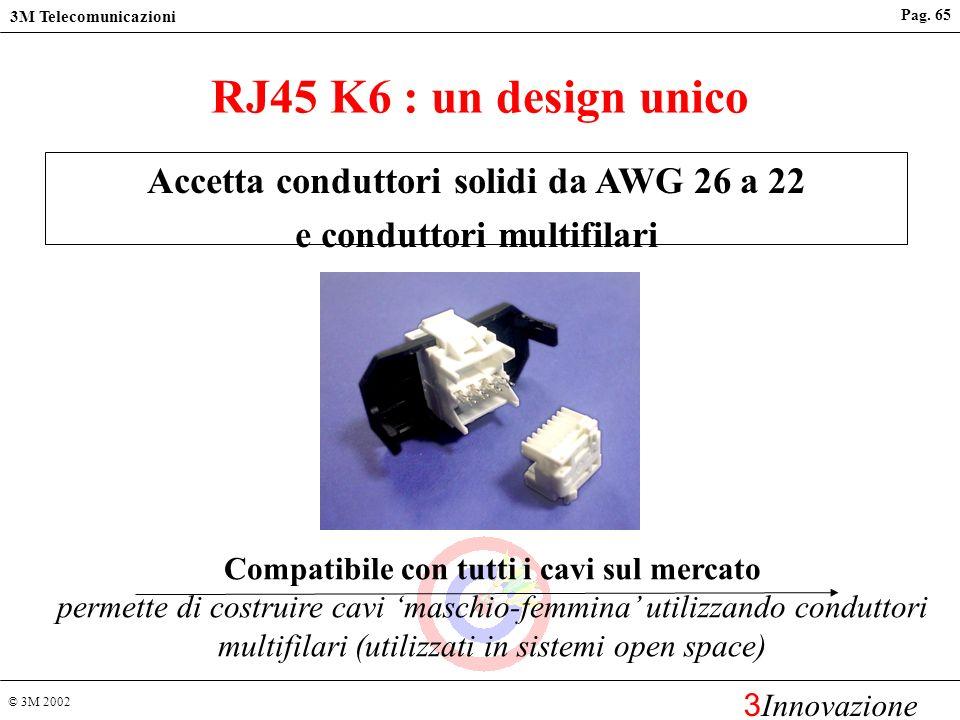 © 3M 2002 3M Telecomunicazioni 3 Innovazione Pag. 64 Versioni UTP, FTP e STP con schermo 360° stesso design senza attrezzi RJ45 K6 : un design unico S
