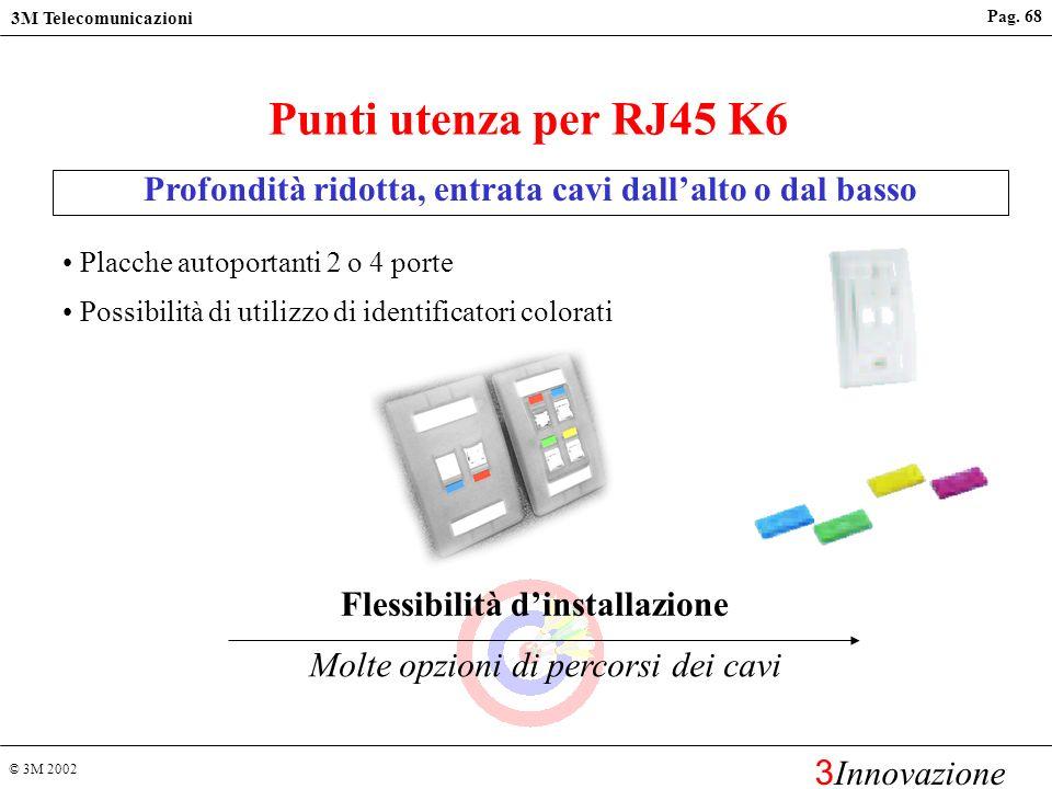 © 3M 2002 3M Telecomunicazioni 3 Innovazione Pag. 67 Modularità ad alta densità / Versione conomica per UTP Acciaio colore nero 16, 24 porte 1U Sistem