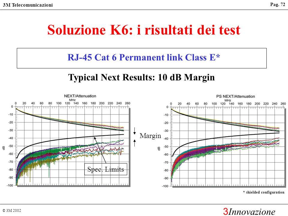 © 3M 2002 3M Telecomunicazioni 3 Innovazione Pag. 71 Ottimizzati per i connettori RJ45 K6 per offrire le migliori performance di channel Plug pressofu