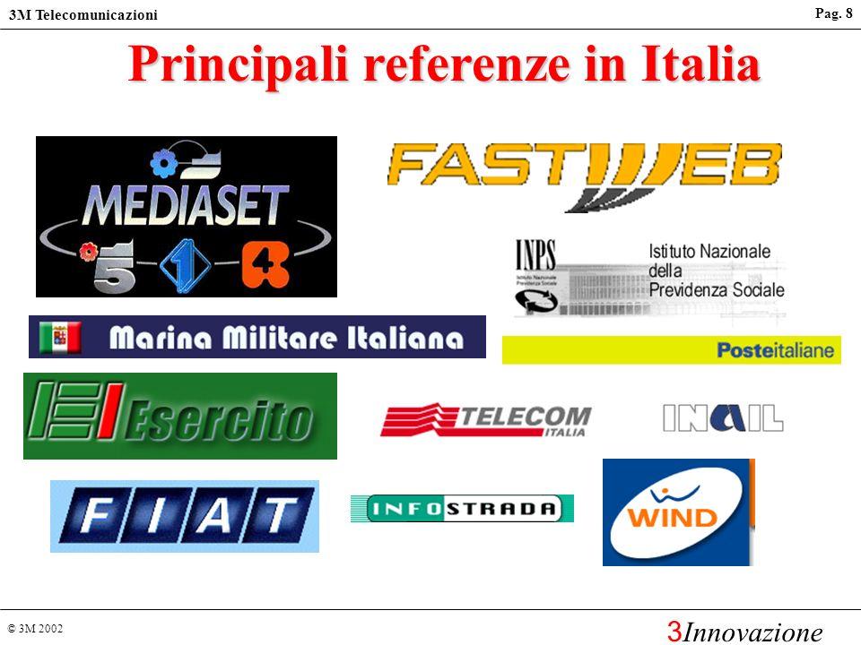© 3M 2002 3M Telecomunicazioni 3 Innovazione Pag. 8 Principali referenze in Italia