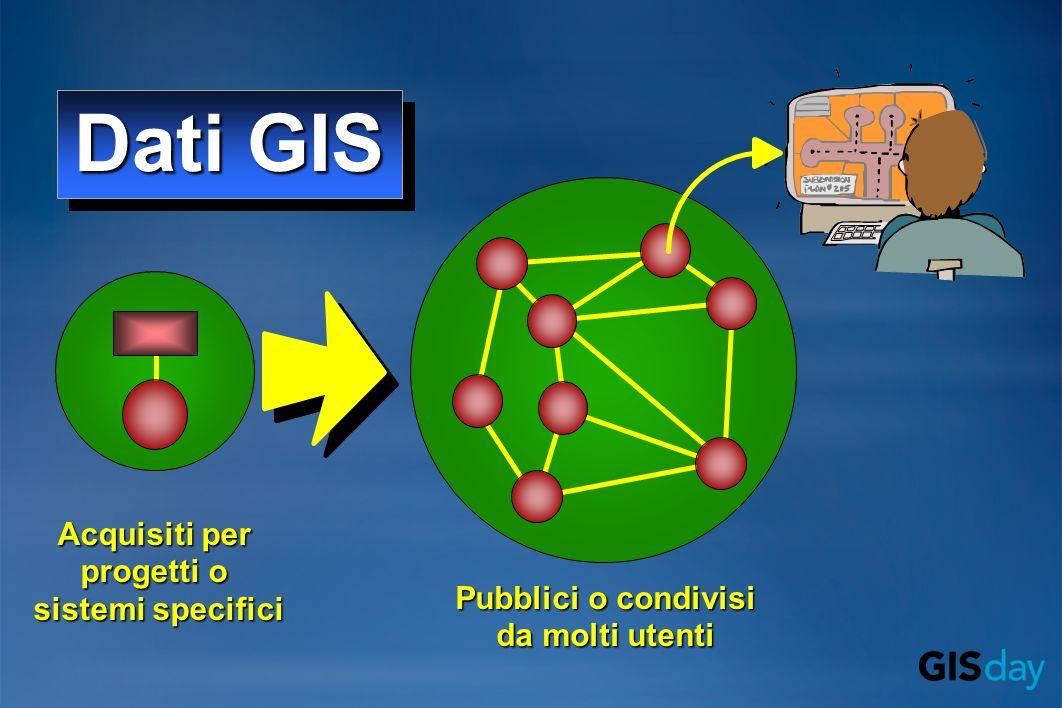 Dati GIS Acquisiti per progetti o sistemi specifici Pubblici o condivisi da molti utenti