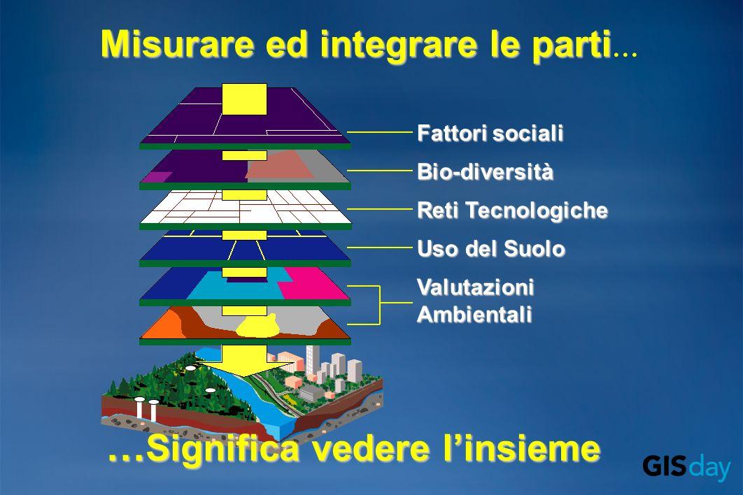 Misurare ed integrare le parti Misurare ed integrare le parti...