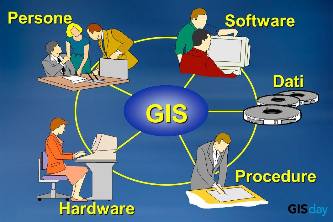 I G.I.S.
