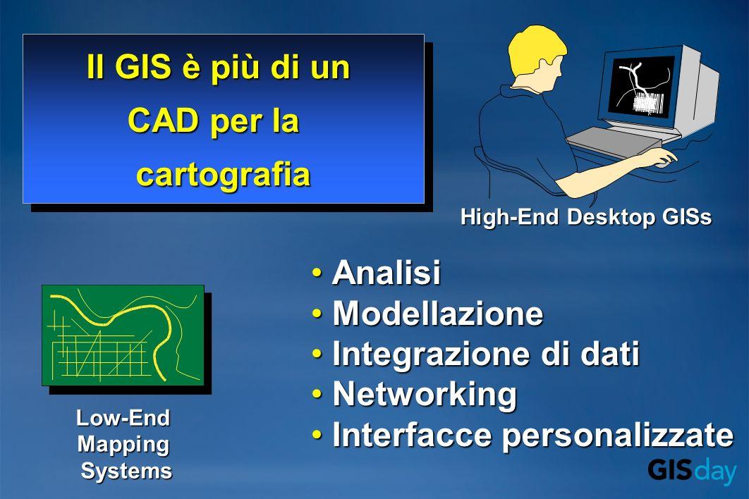 Il GIS è più di un CAD per la cartografia Analisi Analisi Modellazione Modellazione Integrazione di dati Integrazione di dati Networking Networking Interfacce personalizzate Interfacce personalizzate High-End Desktop GISs Low-End Mapping Systems