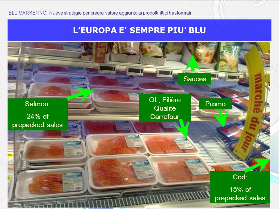 BLU MARKETING: Nuove strategie per creare valore aggiunto ai prodotti ittici trasformati LEUROPA E SEMPRE PIU BLU Salmon: 24% of prepacked sales Cod: 15% of prepacked sales Sauces OL, Filière Qualité Carrefour Promo