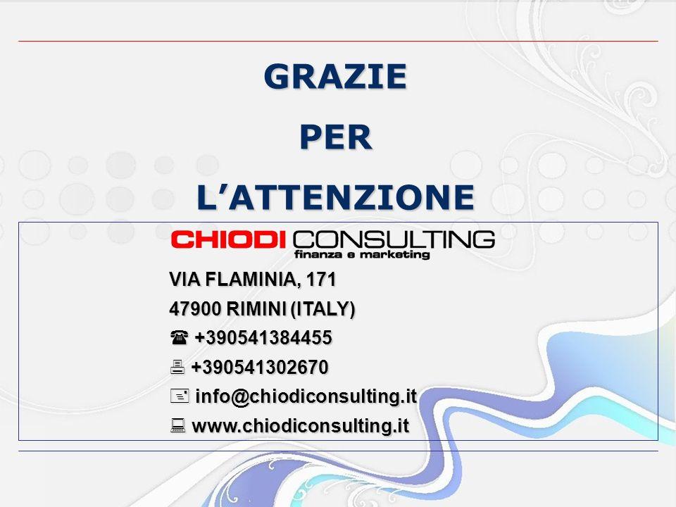 GRAZIEPERLATTENZIONE VIA FLAMINIA, 171 47900 RIMINI (ITALY) +390541384455 +390541384455 +390541302670 +390541302670 info@chiodiconsulting.it info@chiodiconsulting.it www.chiodiconsulting.it www.chiodiconsulting.it