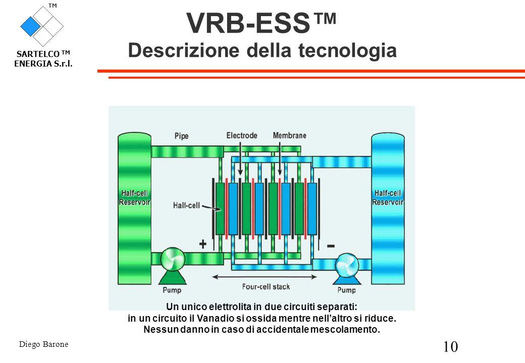 Diego Barone 10 TM SARTELCO TM ENERGIA S.r.l. VRB-ESS Descrizione della tecnologia Un unico elettrolita in due circuiti separati: in un circuito il Va