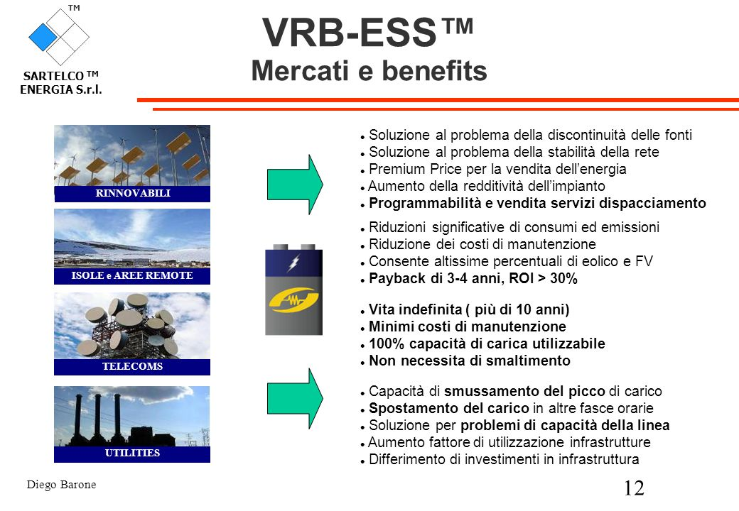 Diego Barone 12 TM SARTELCO TM ENERGIA S.r.l. VRB-ESS Mercati e benefits Soluzione al problema della discontinuità delle fonti Soluzione al problema d
