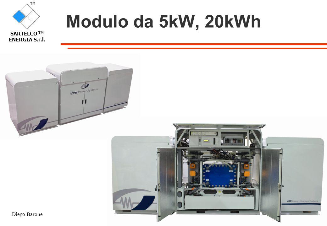 Diego Barone 13 TM SARTELCO TM ENERGIA S.r.l. Modulo da 5kW, 20kWh