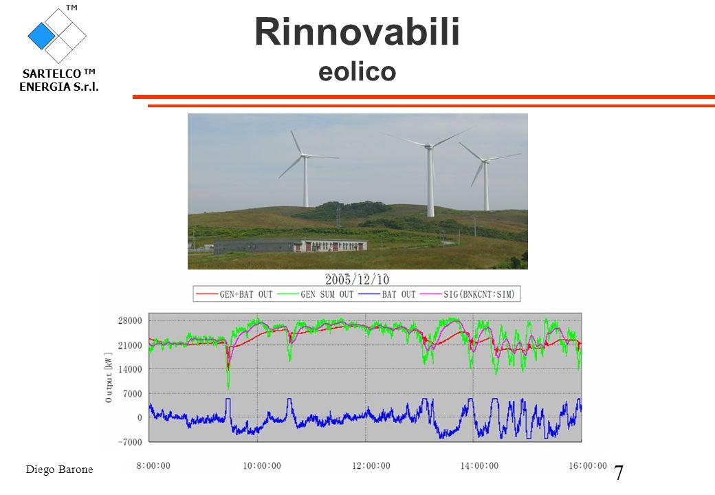 Diego Barone 17 TM SARTELCO TM ENERGIA S.r.l. Rinnovabili eolico