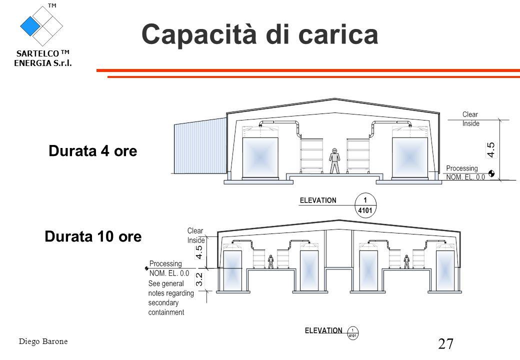 Diego Barone 27 TM SARTELCO TM ENERGIA S.r.l. Capacità di carica Durata 4 ore Durata 10 ore