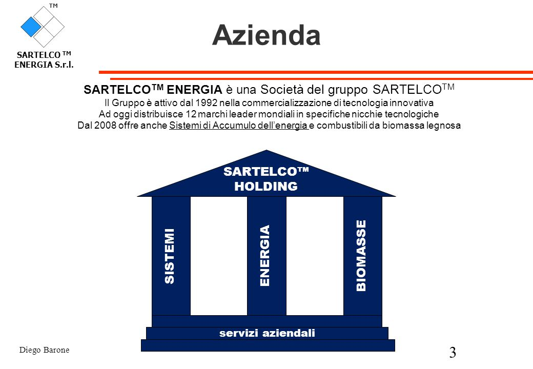 Diego Barone 4 TM SARTELCO TM ENERGIA S.r.l. Mercato