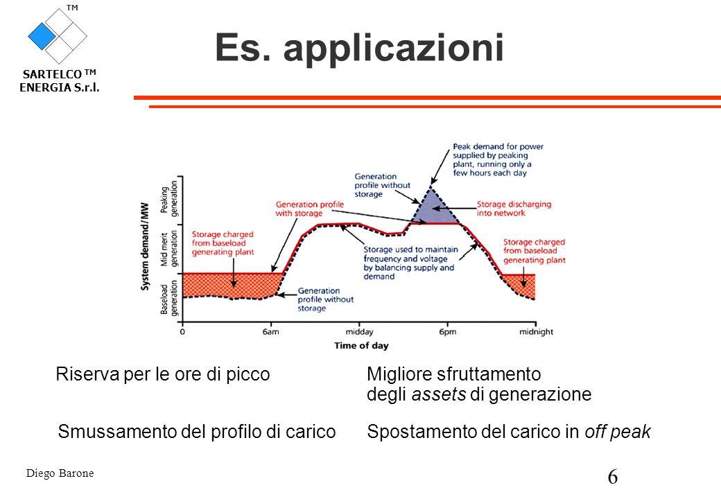 Diego Barone 6 TM SARTELCO TM ENERGIA S.r.l. Es. applicazioni Migliore sfruttamento degli assets di generazione Riserva per le ore di picco Smussament
