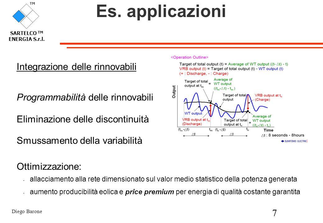 Diego Barone 7 TM SARTELCO TM ENERGIA S.r.l. Es. applicazioni Integrazione delle rinnovabili Programmabilità delle rinnovabili Eliminazione delle disc