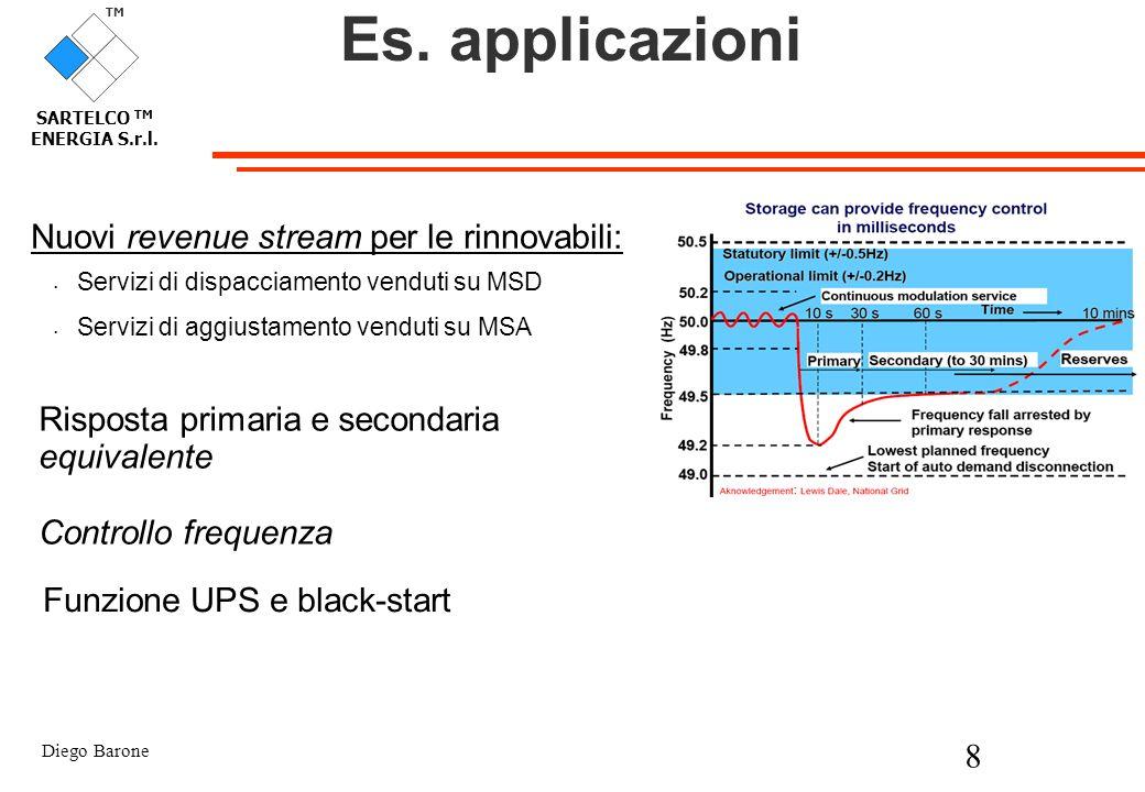 Diego Barone 8 TM SARTELCO TM ENERGIA S.r.l. Es. applicazioni Nuovi revenue stream per le rinnovabili: Servizi di dispacciamento venduti su MSD Serviz