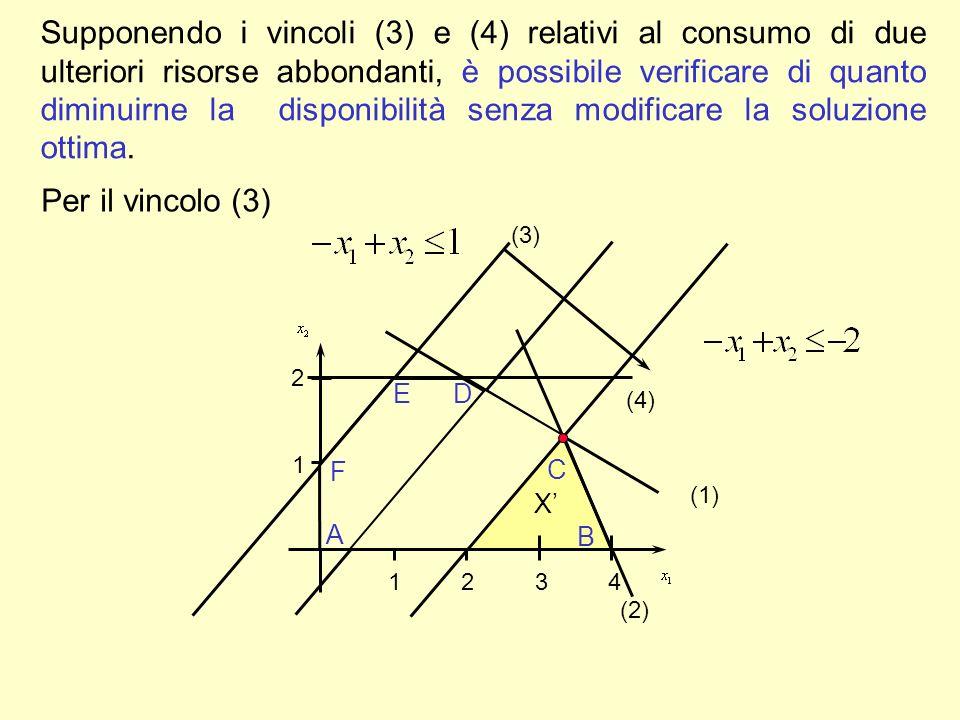 Supponendo i vincoli (3) e (4) relativi al consumo di due ulteriori risorse abbondanti, è possibile verificare di quanto diminuirne la disponibilità s