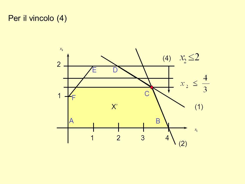 Per il vincolo (4) 1 2 A F B C 1 2 3 4 X (2) (4) (1) D E D E X