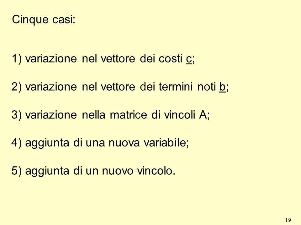 19 Cinque casi: 1) variazione nel vettore dei costi c; 2) variazione nel vettore dei termini noti b; 3) variazione nella matrice di vincoli A; 4) aggi