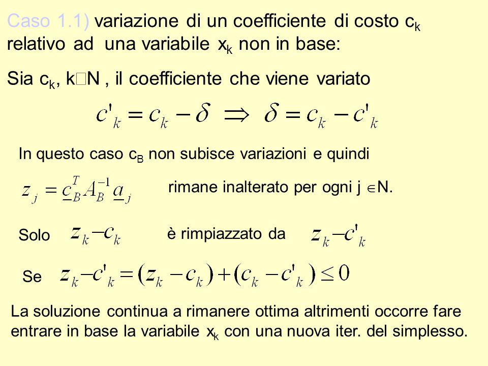Sia c k, k N, il coefficiente che viene variato Caso 1.1) variazione di un coefficiente di costo c k relativo ad una variabile x k non in base: In que