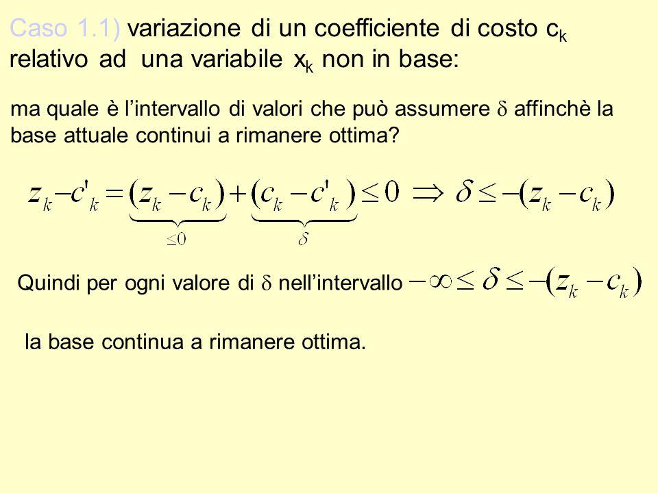 Caso 1.1) variazione di un coefficiente di costo c k relativo ad una variabile x k non in base: ma quale è lintervallo di valori che può assumere affi
