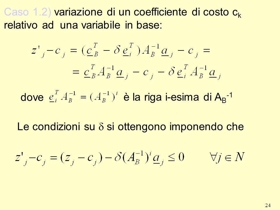 24 dove è la riga i-esima di A B -1 Le condizioni su si ottengono imponendo che Caso 1.2) variazione di un coefficiente di costo c k relativo ad una v