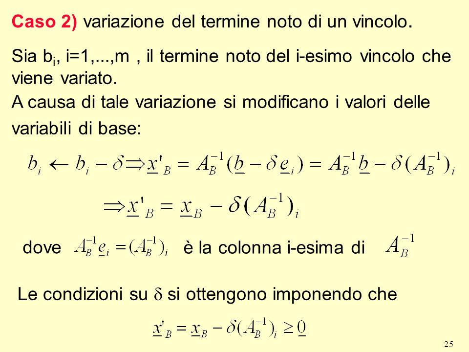 25 Caso 2) variazione del termine noto di un vincolo. Sia b i, i=1,...,m, il termine noto del i-esimo vincolo che viene variato. A causa di tale varia