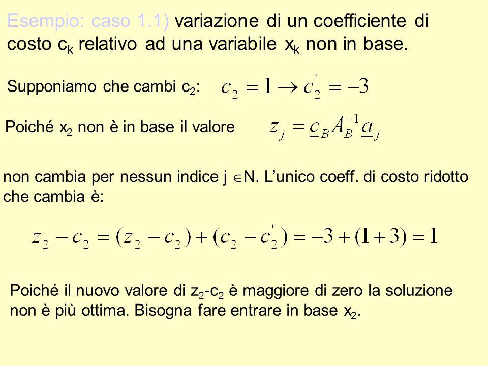 Supponiamo che cambi c 2 : Esempio: caso 1.1) variazione di un coefficiente di costo c k relativo ad una variabile x k non in base. Poiché x 2 non è i