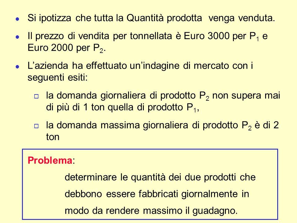 l Si ipotizza che tutta la Quantità prodotta venga venduta. l Il prezzo di vendita per tonnellata è Euro 3000 per P 1 e Euro 2000 per P 2. l Lazienda