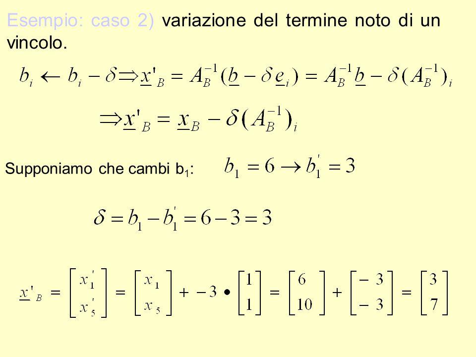 Esempio: caso 2) variazione del termine noto di un vincolo. Supponiamo che cambi b 1 :