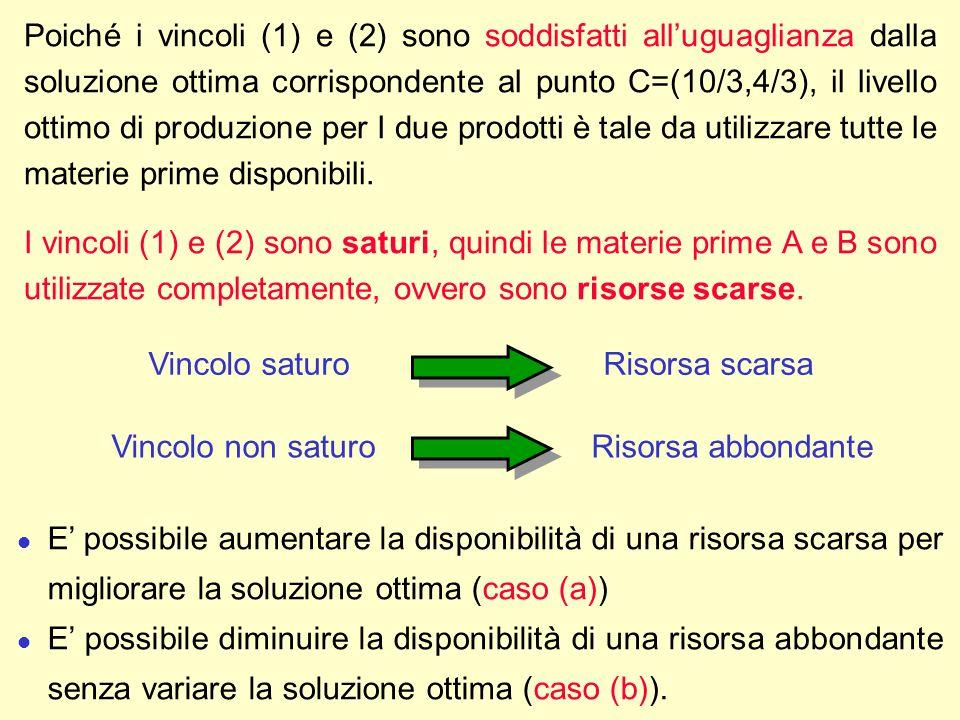 Poiché i vincoli (1) e (2) sono soddisfatti alluguaglianza dalla soluzione ottima corrispondente al punto C=(10/3,4/3), il livello ottimo di produzion