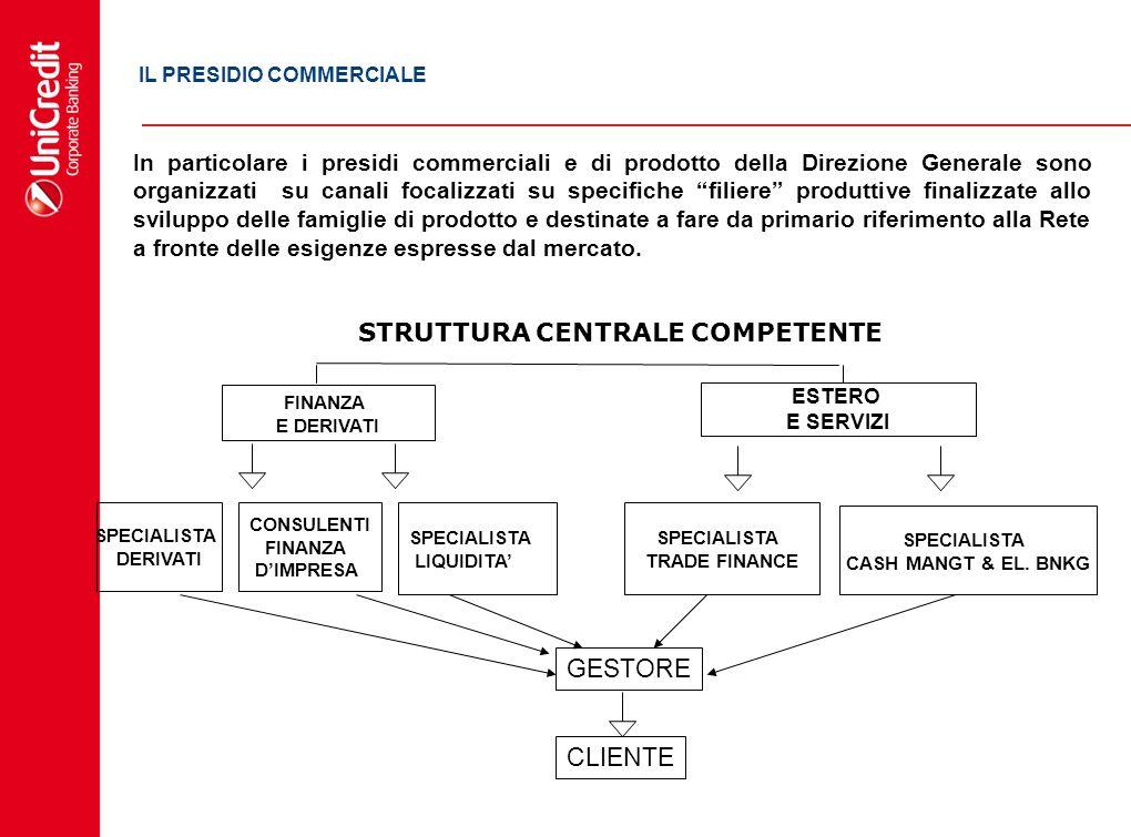 In particolare i presidi commerciali e di prodotto della Direzione Generale sono organizzati su canali focalizzati su specifiche filiere produttive fi