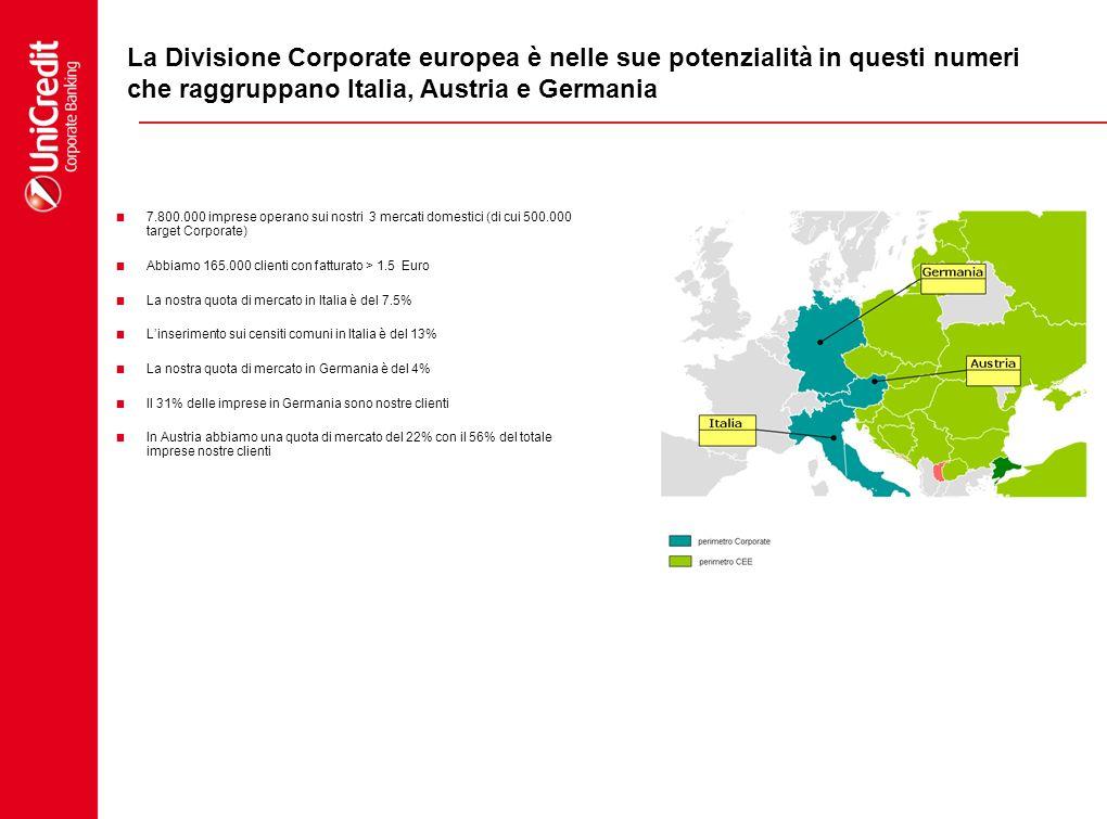 La Divisione Corporate europea è nelle sue potenzialità in questi numeri che raggruppano Italia, Austria e Germania 7.800.000 imprese operano sui nost